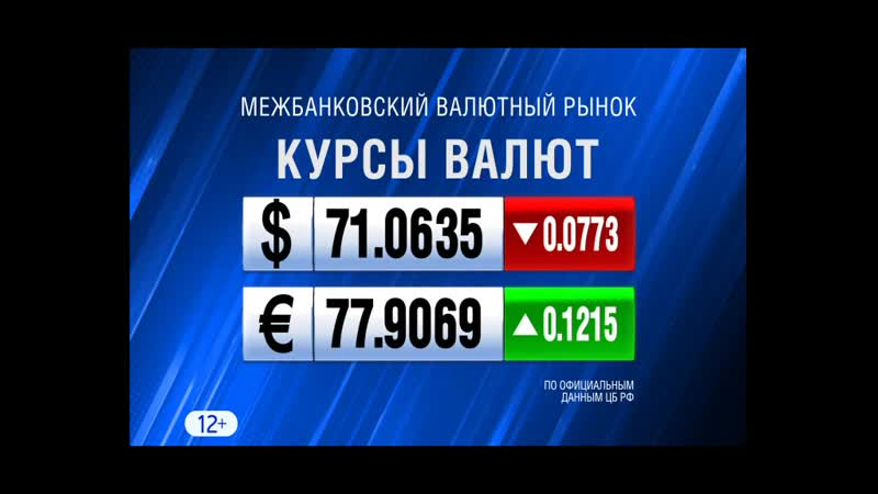 Курсы валют на 29 мая