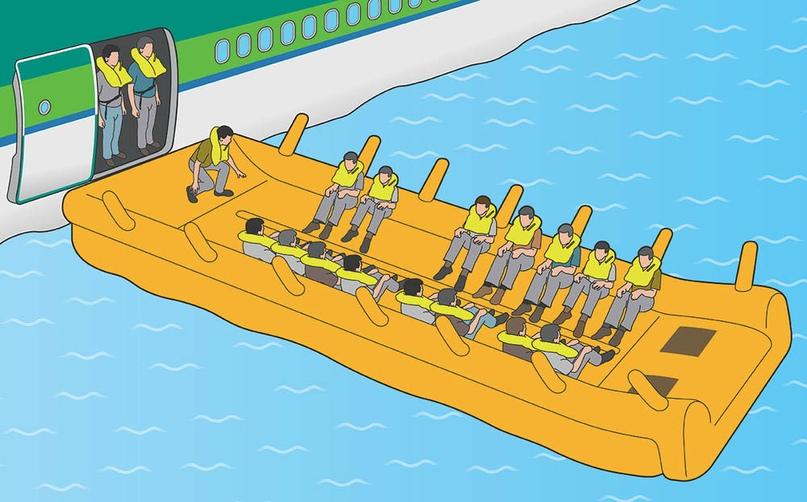 Эвакуация при посадке на воду