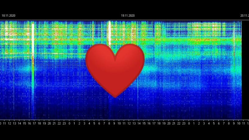 Частота Шумана Резонанс обзор на 19 11 2020 и 20 11 2020 год Опять снова понижение частоты
