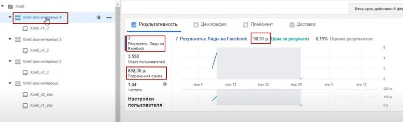 90 рублей лид из таргетированной рекламы для производства хлеба., изображение №21