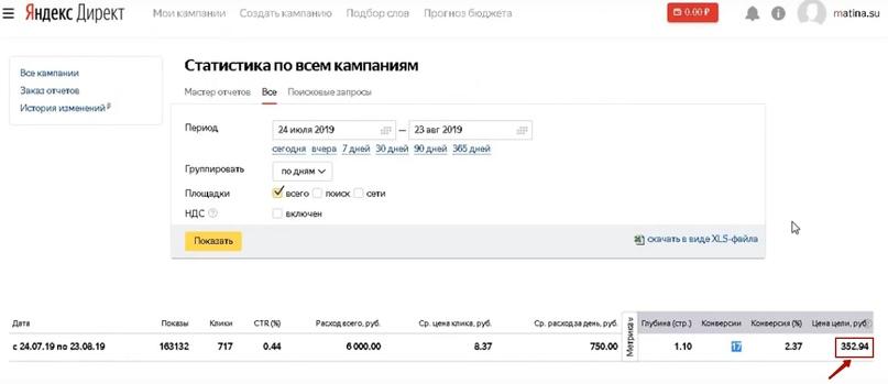 19 лидов по 187 рублей для поставщика оборудования по производству пончиков., изображение №13