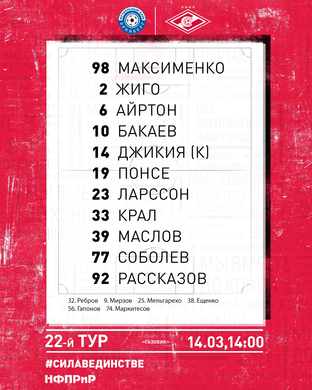 Состав «Спартака» на матч с «Оренбургом»