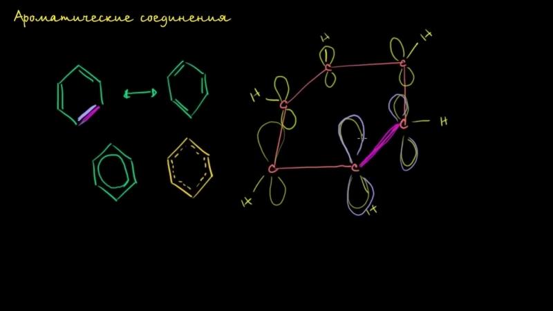 Ароматические соединения и правило Хюккеля