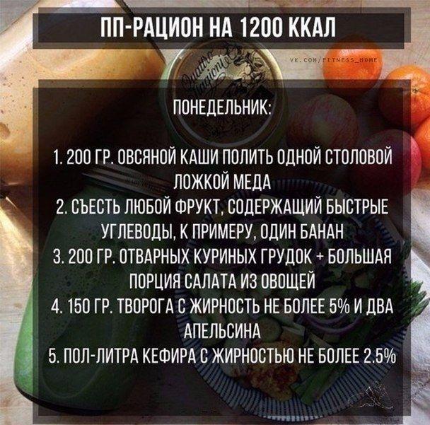 Рацион на 1200 калорий на неделю