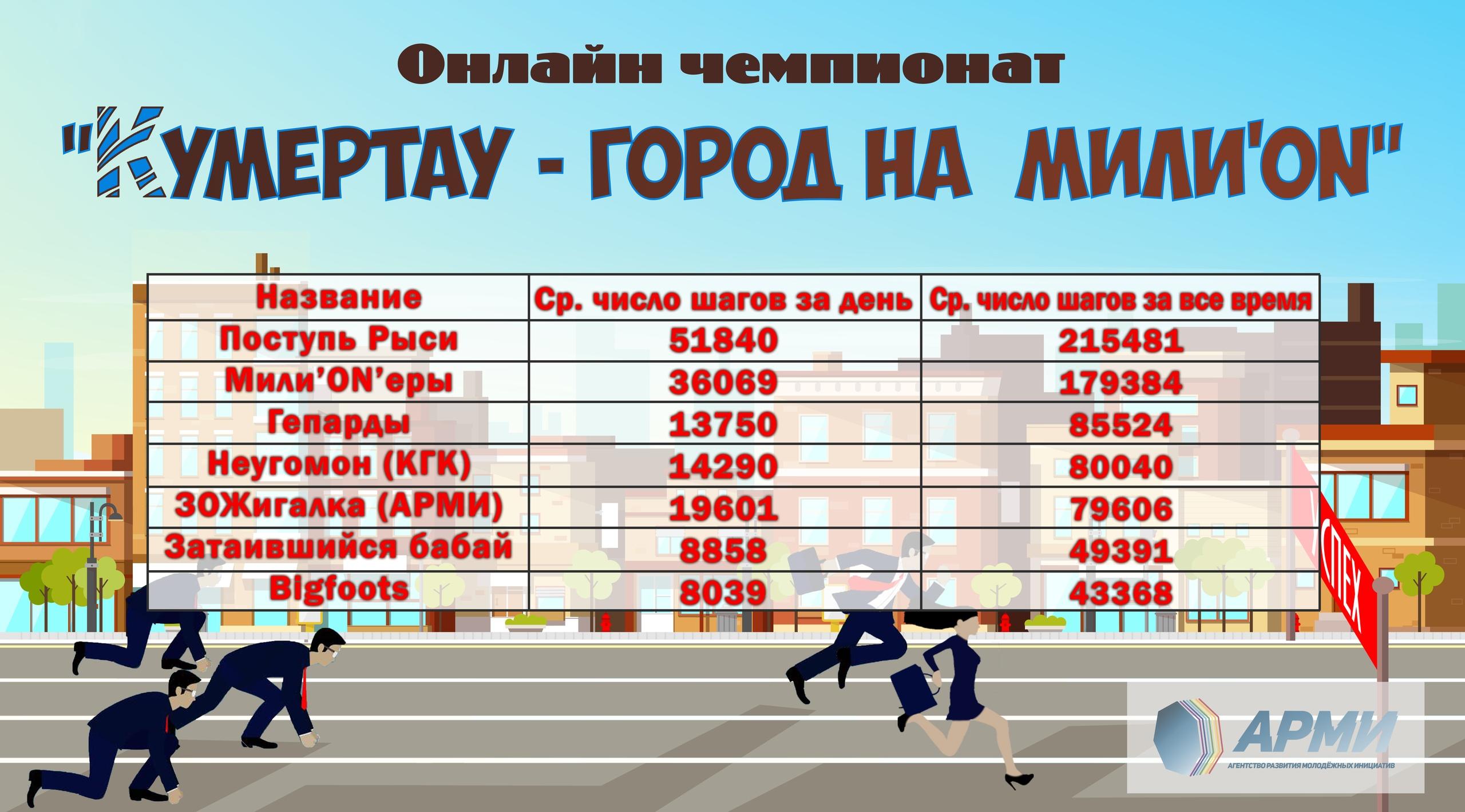 Таблица-итоги