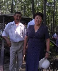 Асаинова Сакина (Султанова)