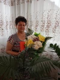 Маннанова Рима (Латыпова)