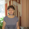 Шушкова Наталья