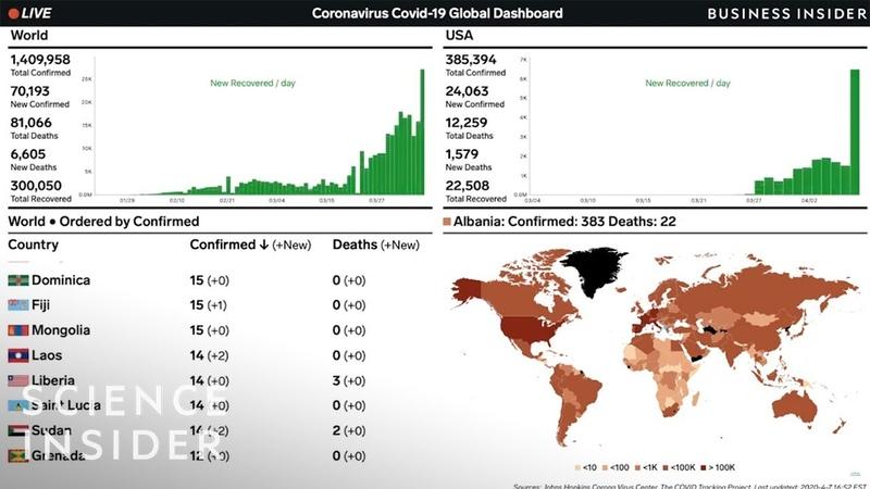 Coronavirus Live Tracker Of COVID 19 Cases Worldwide April 8
